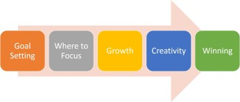 intrapreneurship1